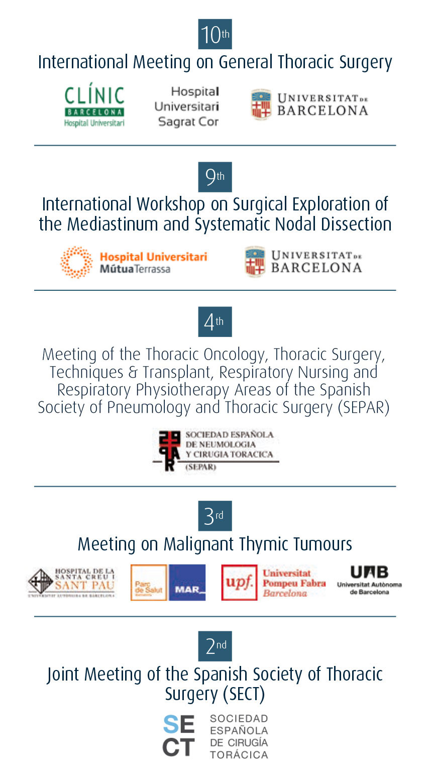 Meeting on THORACIC SURGERY 2021